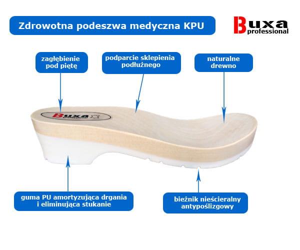 Znalezione obrazy dla zapytania drewniaki buxa kpu2 gucci